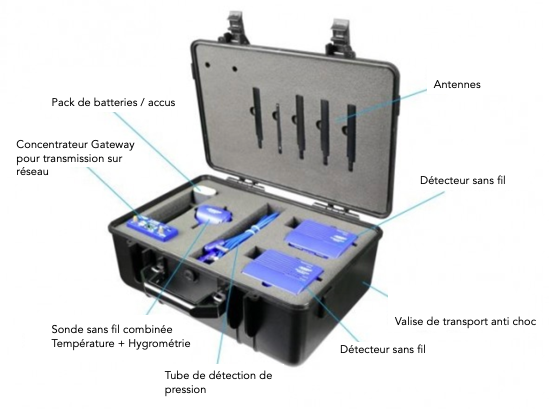 Valise / Kit nomade de diagnostic aéraulique sans fil
